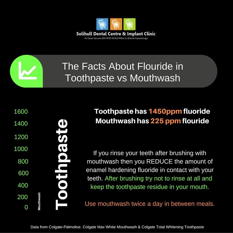 fluoride in toothpaste versus mouthwash
